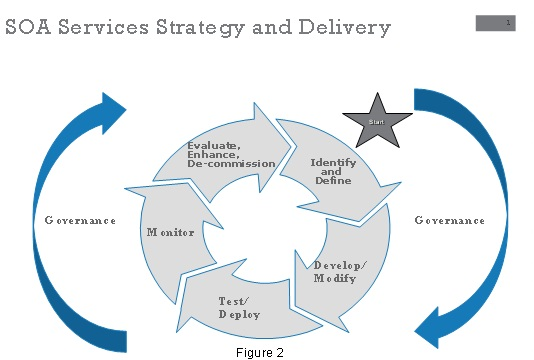 cascade of service delivery options education essay 1 created may 2011 special education supplement delivery models of service students with disabilities are served in each subject area based on the amount and delivery of services.