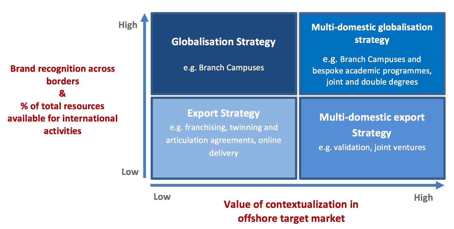 Jabwood International: The Risky Business of Expanding East Harvard Case Solution & Analysis